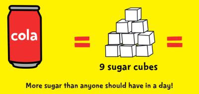 Hur mycket socker är det i Cocoa Cola?