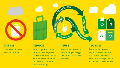Refuse Reduce Reuse Recycle dina kassar