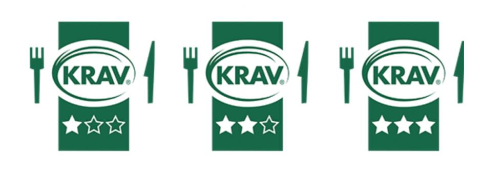 Tre stycken symboler i grönt och vitt med KRAV-loggan som en tallrik mellan kniv och gaffel. Under finns tre stjärnor, en, två respektive tre stycken ifyllda som exempel på märkning.