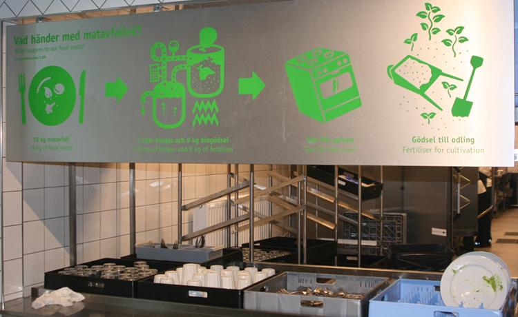 Skylt med gröna illustrationer över vad som händer med matavfallet